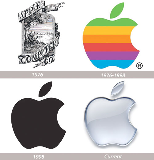 The evolution of apples identity
