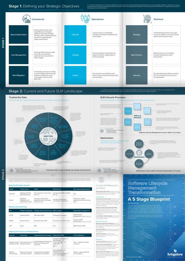 Livingstone Tech Blueprint Campaign