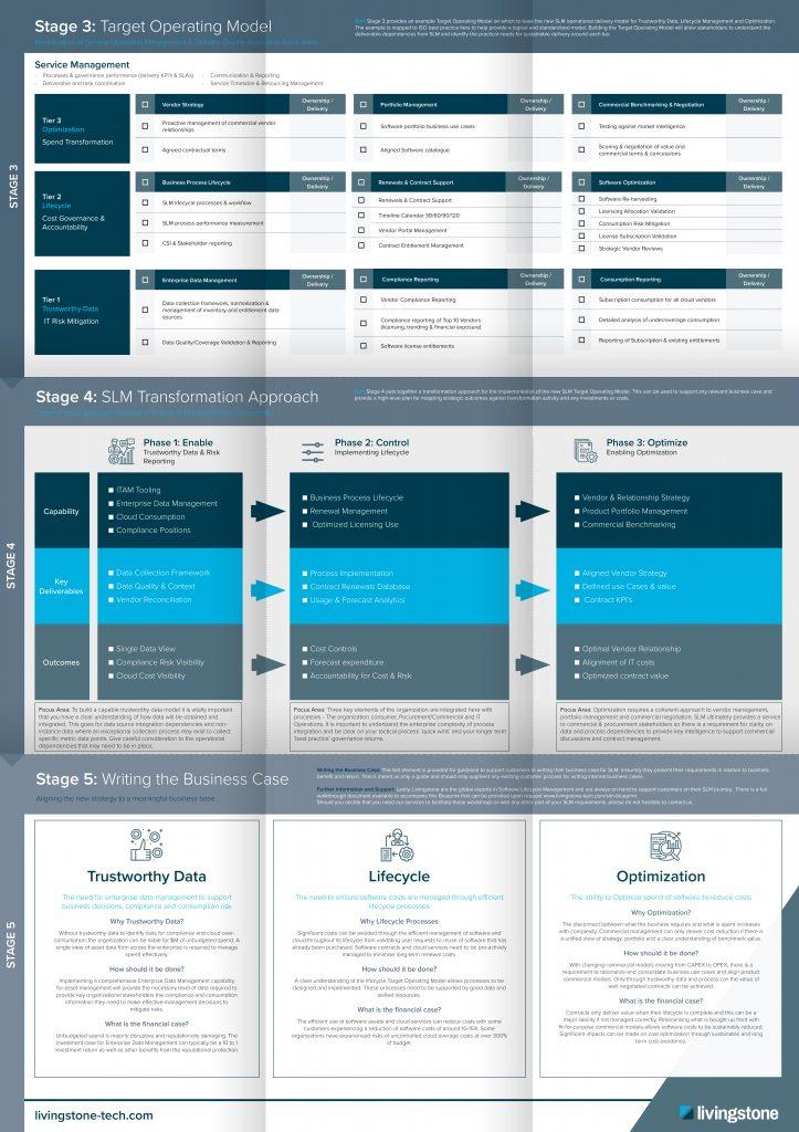 Livingstone Tech Blueprint